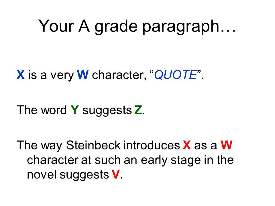 Your A grade paragraph…