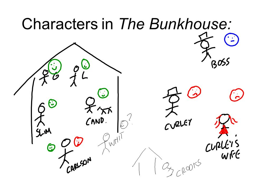 Characters in The Bunkhouse: