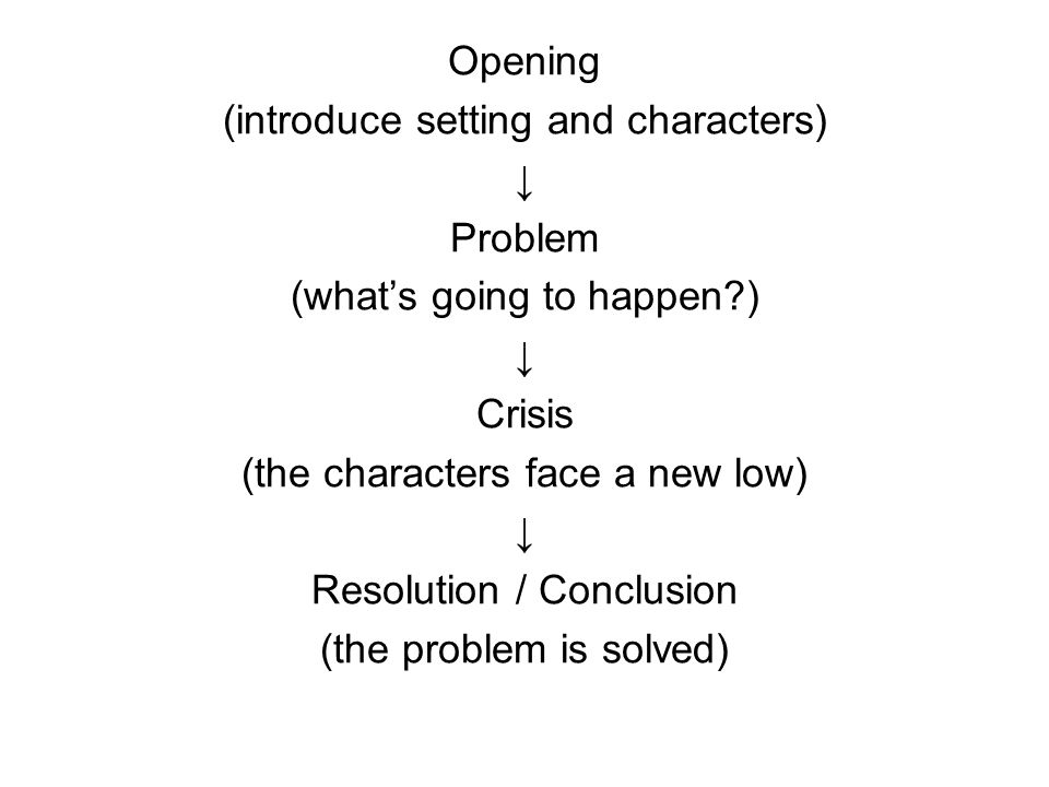 (introduce setting and characters) ↓ Problem (what's going to happen )