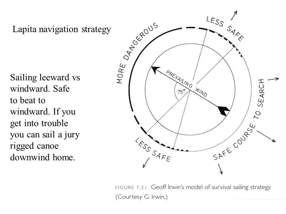 Lapita navigation strategy