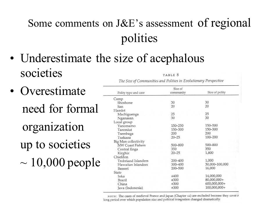 Some comments on J&E's assessment of regional polities