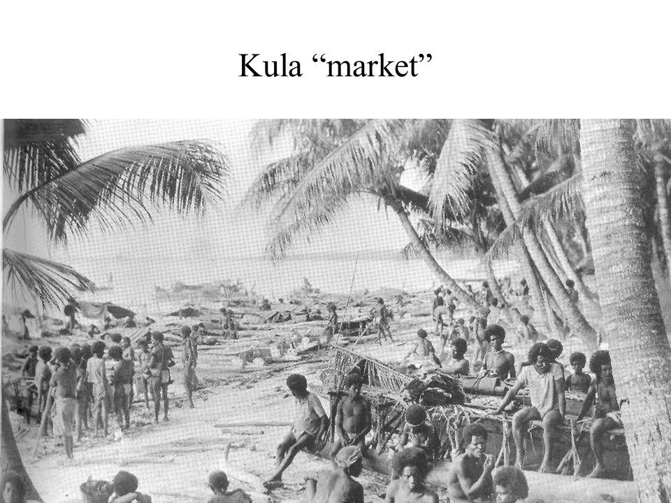 Kula market