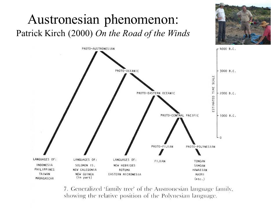 Austronesian phenomenon: Patrick Kirch (2000) On the Road of the Winds