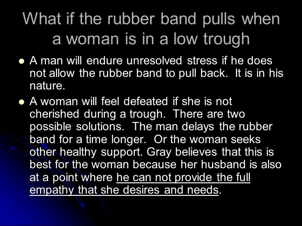 What if the rubber band pulls when a woman is in a low trough