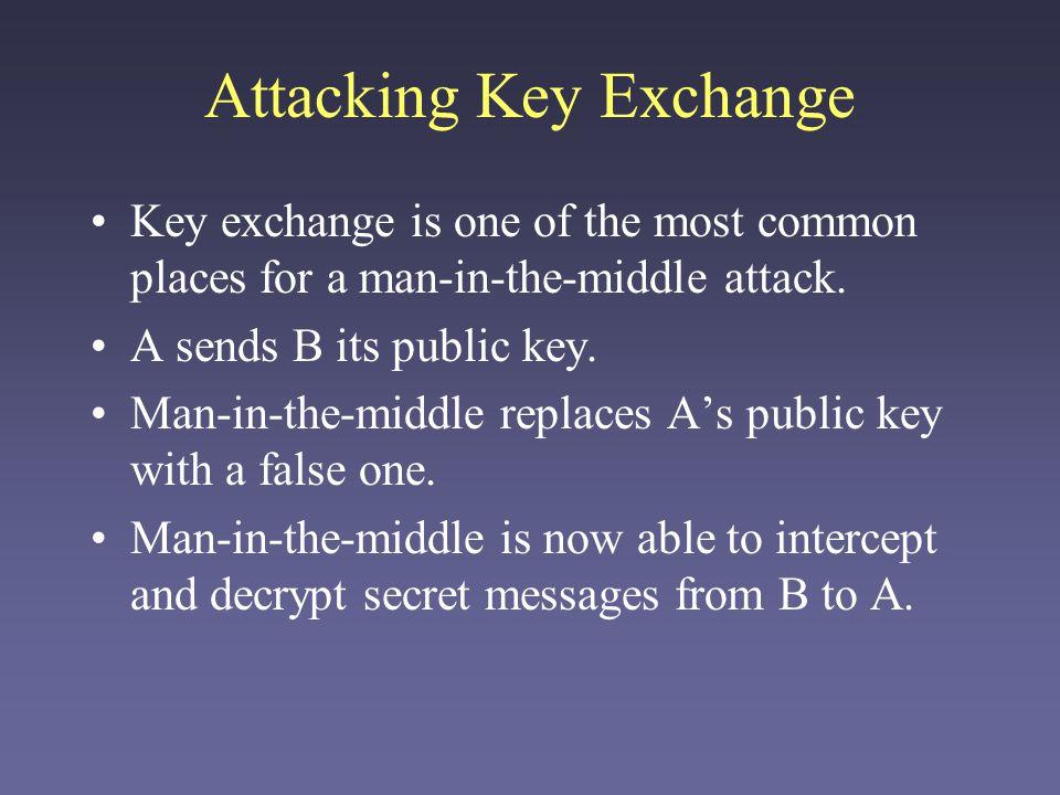 Attacking Key Exchange