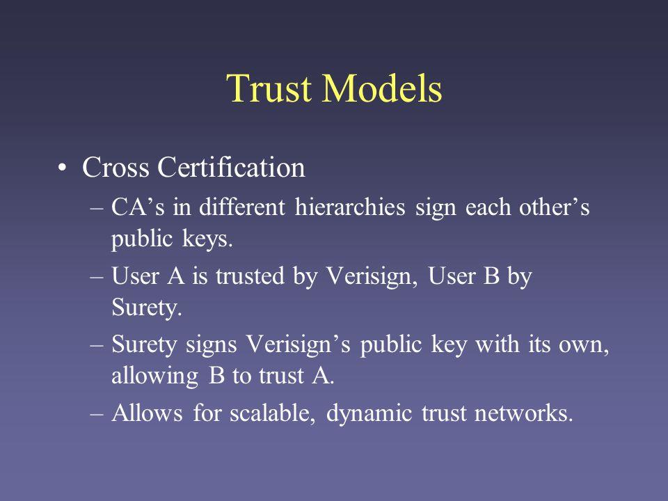 Trust Models Cross Certification