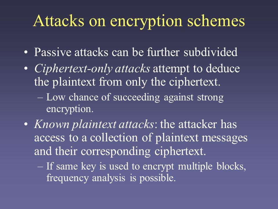 Attacks on encryption schemes