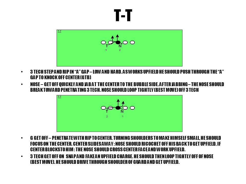 T-T 3 TECH STEP AND RIP IN A GAP – LOW AND HARD. AS WORKS UPFIELD HE SHOULD PUSH THROUGH THE A GAP TO KNOCK OFF CENTER (GTB)