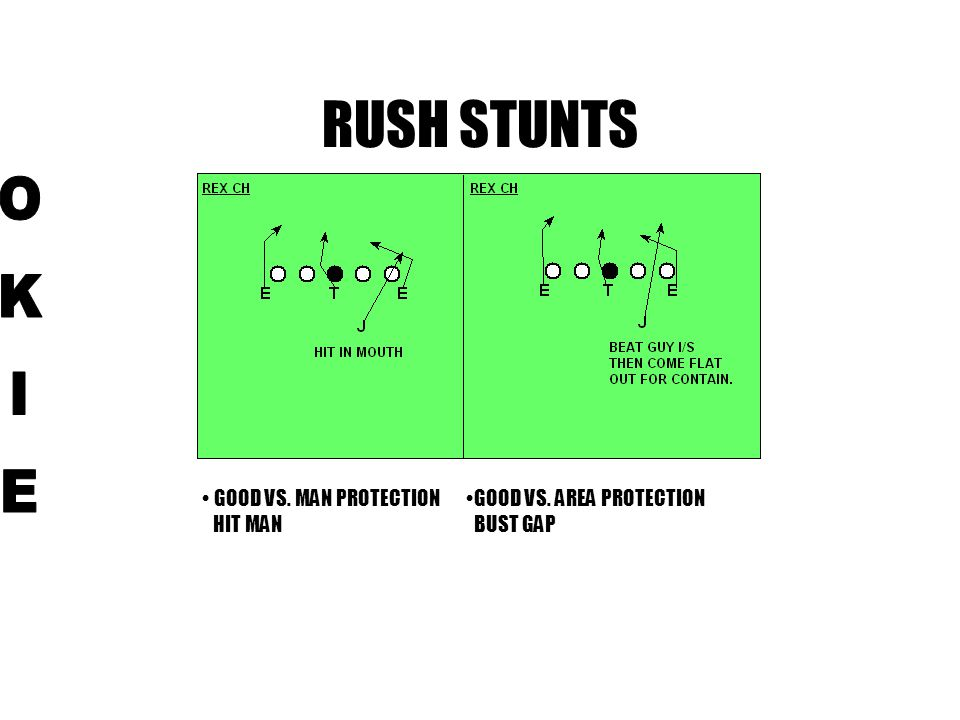 RUSH STUNTS OKIE GOOD VS. MAN PROTECTION HIT MAN