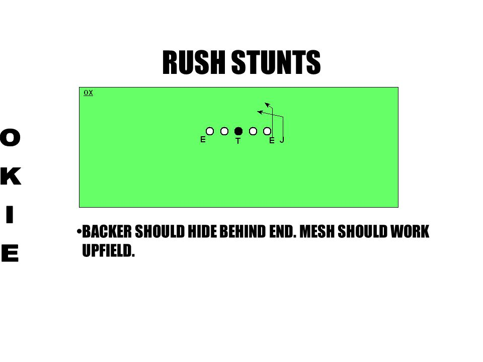 RUSH STUNTS OKIE BACKER SHOULD HIDE BEHIND END. MESH SHOULD WORK