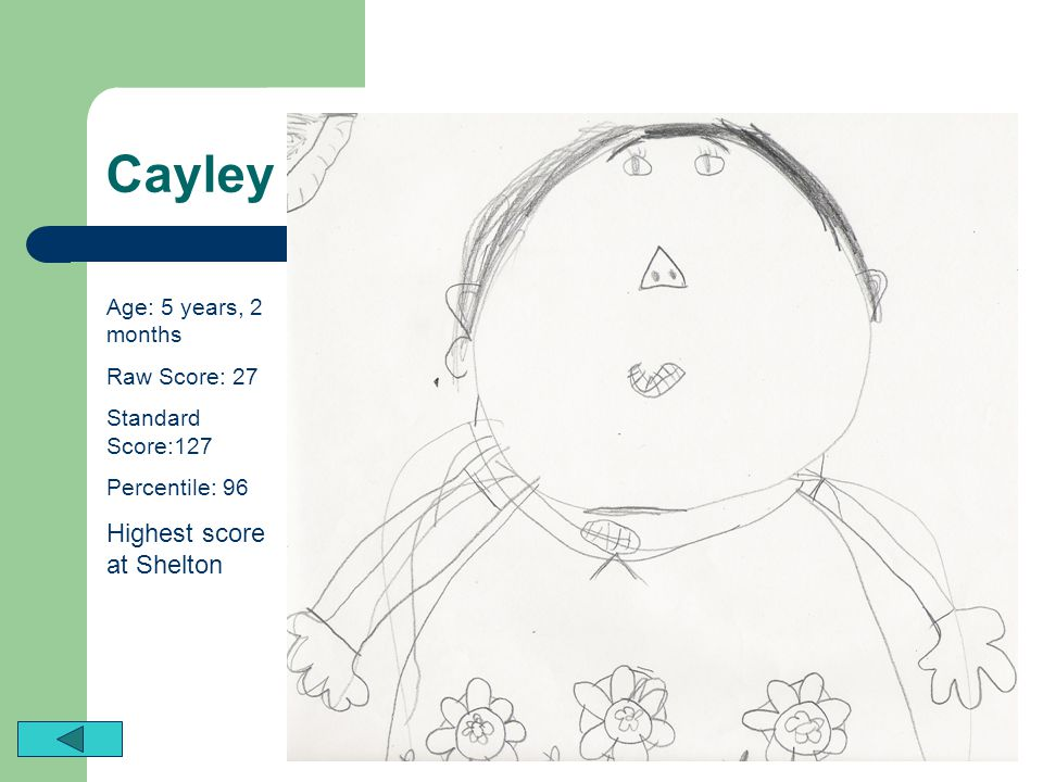Cayley Highest score at Shelton Age: 5 years, 2 months Raw Score: 27