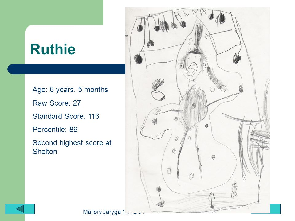 Ruthie Age: 6 years, 5 months Raw Score: 27 Standard Score: 116