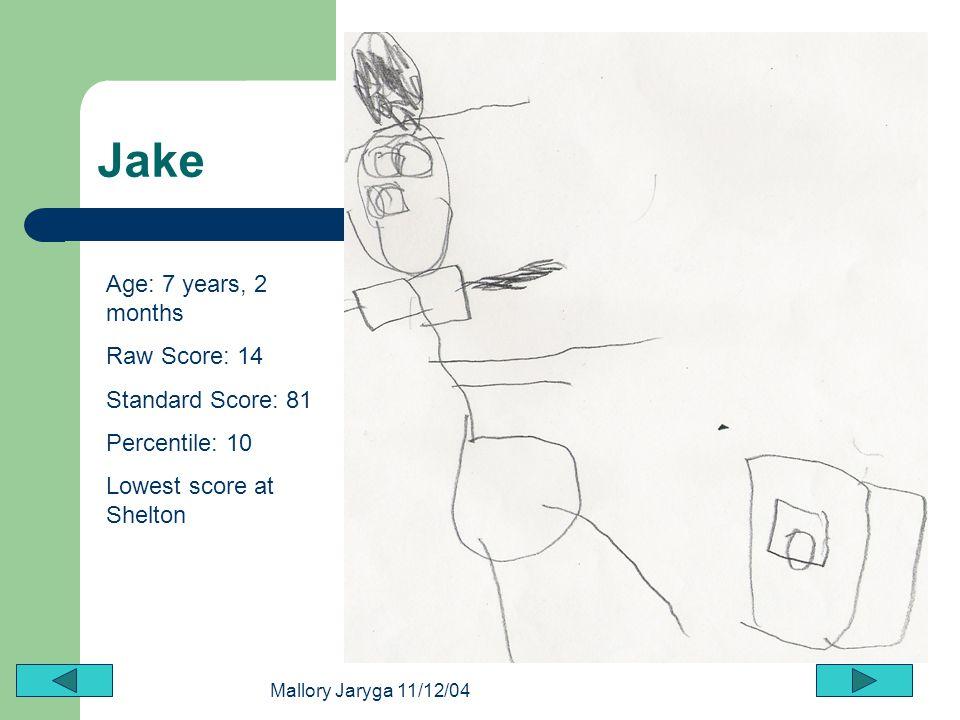 Jake Age: 7 years, 2 months Raw Score: 14 Standard Score: 81