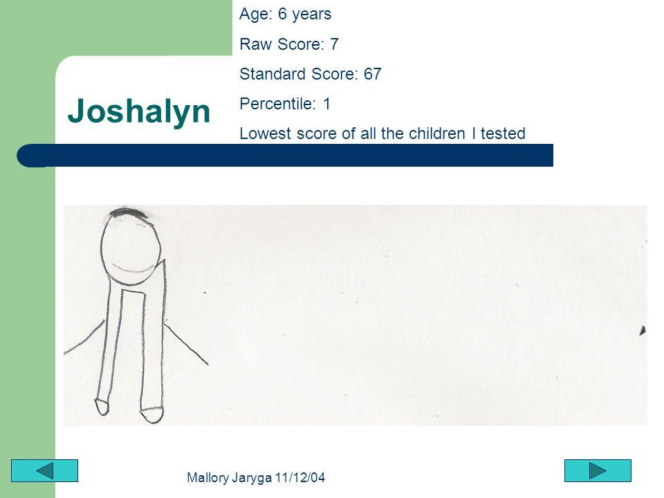 Joshalyn Age: 6 years Raw Score: 7 Standard Score: 67 Percentile: 1
