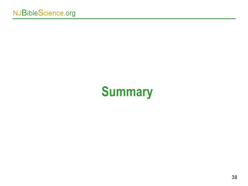 Summary As above. 38 38