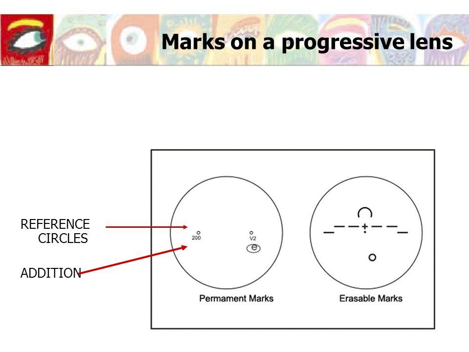 Marks on a progressive lens