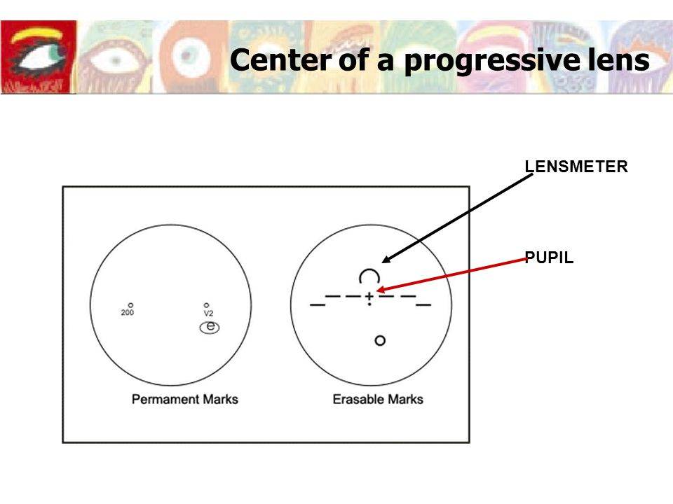 Center of a progressive lens