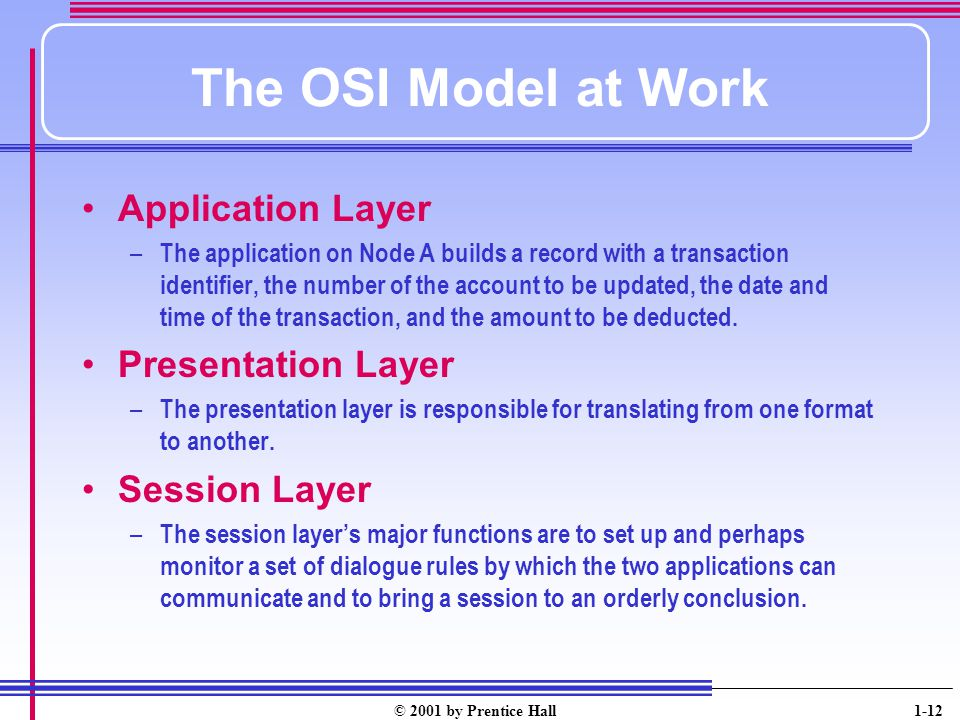 The OSI Model at Work Application Layer Presentation Layer