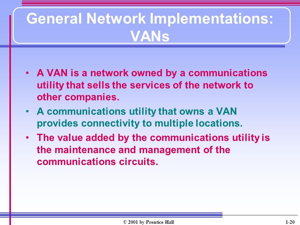General Network Implementations: VANs