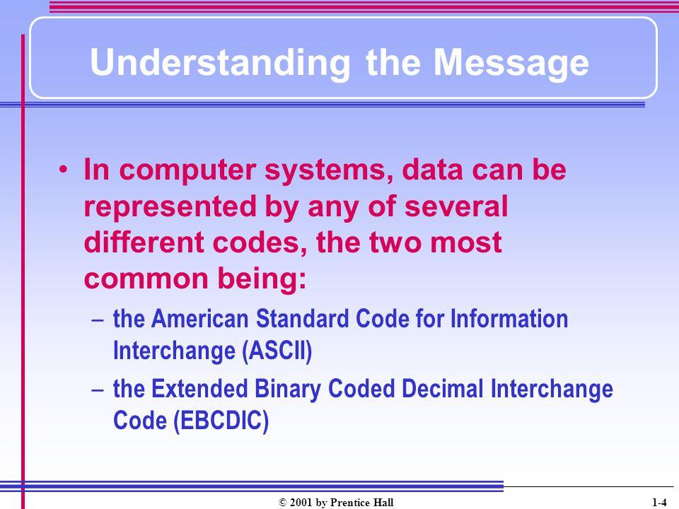 Understanding the Message