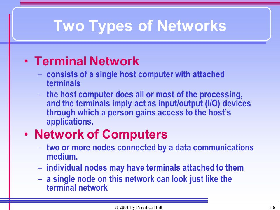 Two Types of Networks Terminal Network Network of Computers