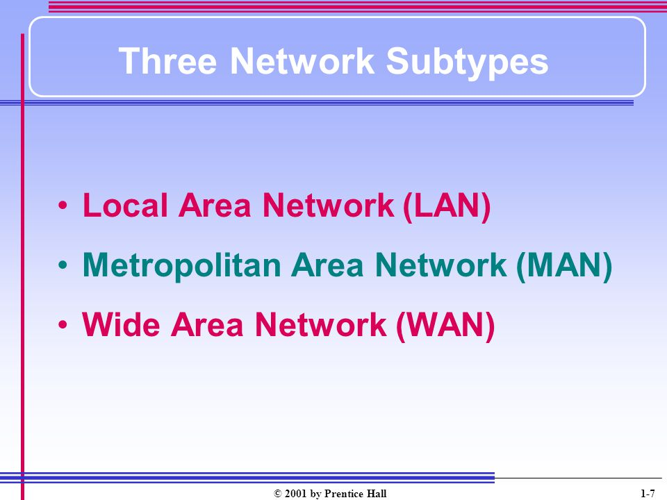 Three Network Subtypes