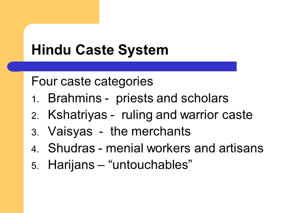 Hindu Caste System Four caste categories