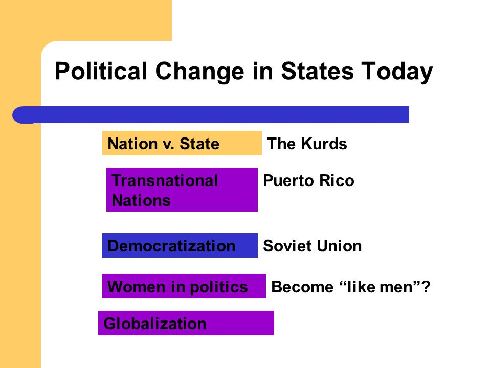Political Change in States Today