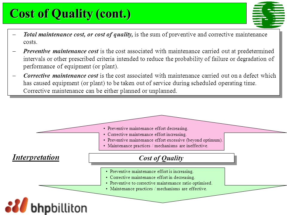 Cost of Quality (cont.) Interpretation Cost of Quality