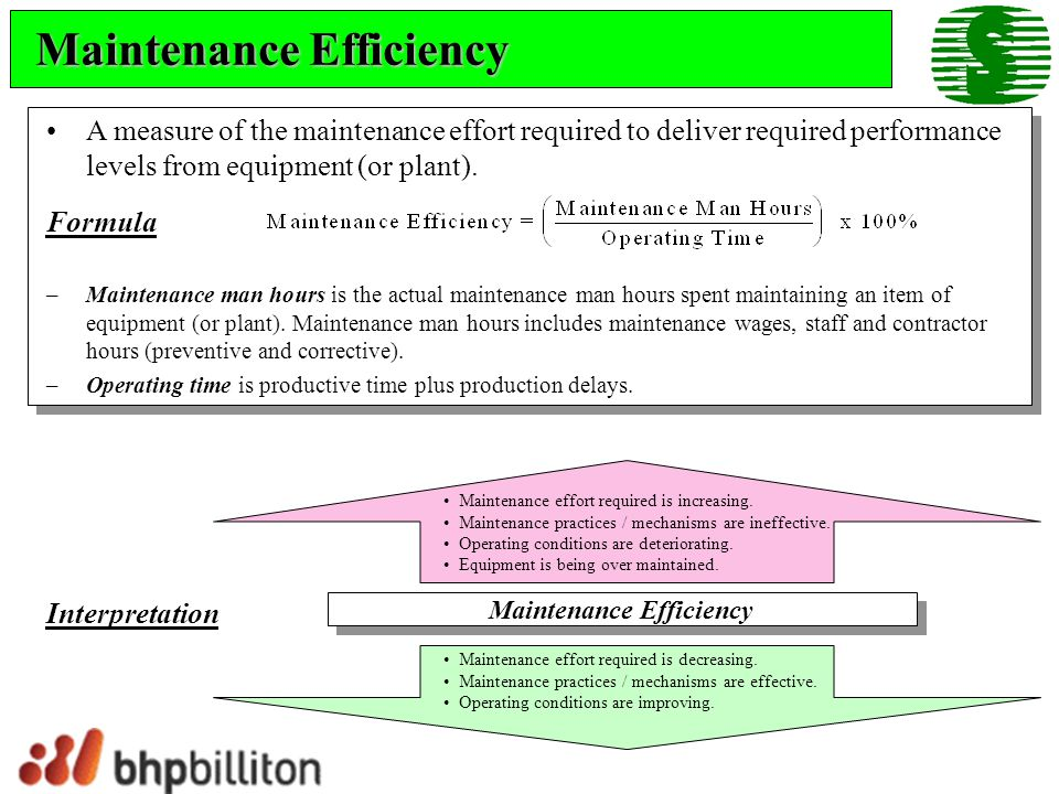 Maintenance Efficiency