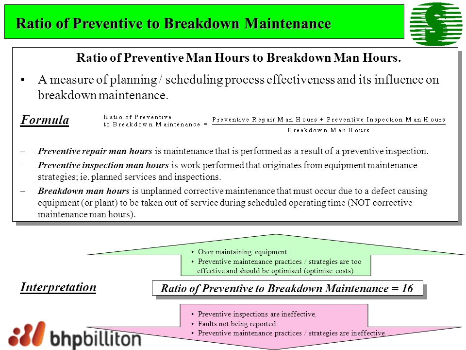 Ratio of Preventive to Breakdown Maintenance