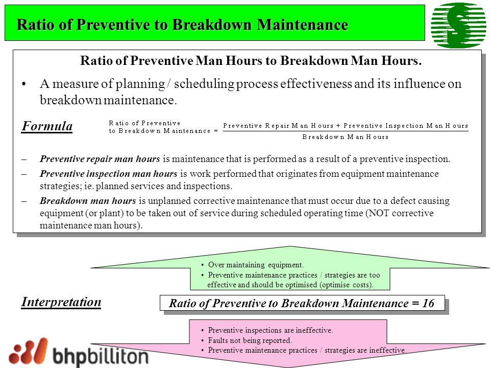 Ratio of Preventive to Breakdown Maintenance