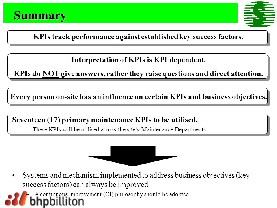 Summary KPIs track performance against established key success factors. Interpretation of KPIs is KPI dependent.