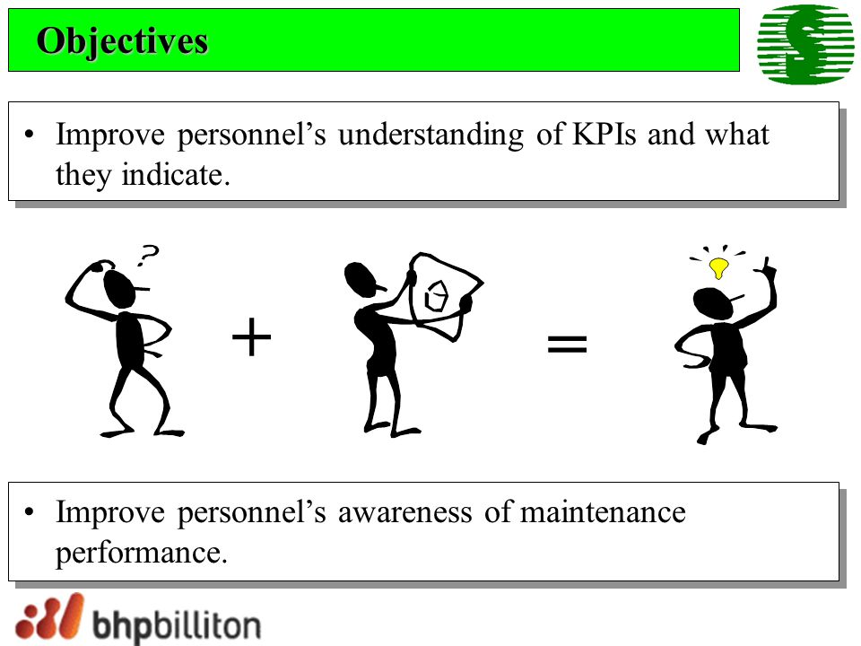 Objectives Improve personnel's understanding of KPIs and what they indicate. Improve personnel's awareness of maintenance performance.