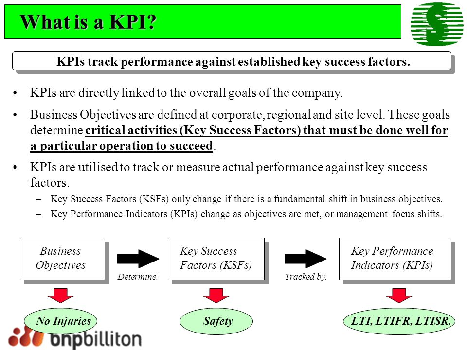 KPIs track performance against established key success factors.