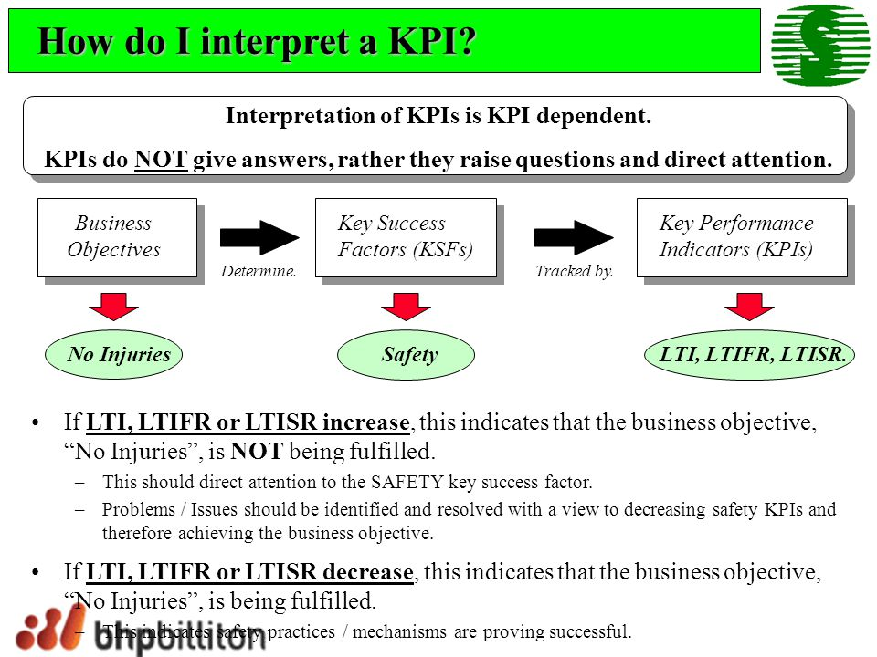 Interpretation of KPIs is KPI dependent.