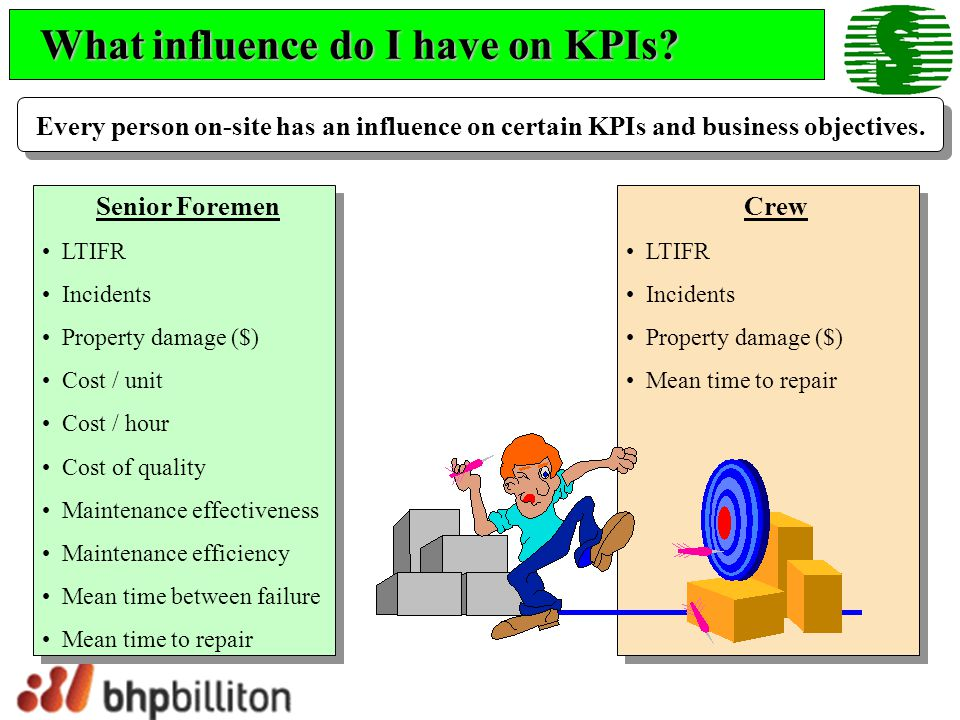 What influence do I have on KPIs
