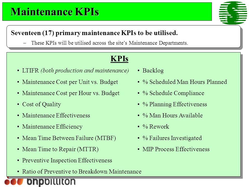 Kpi Familiarisation Ppt Download