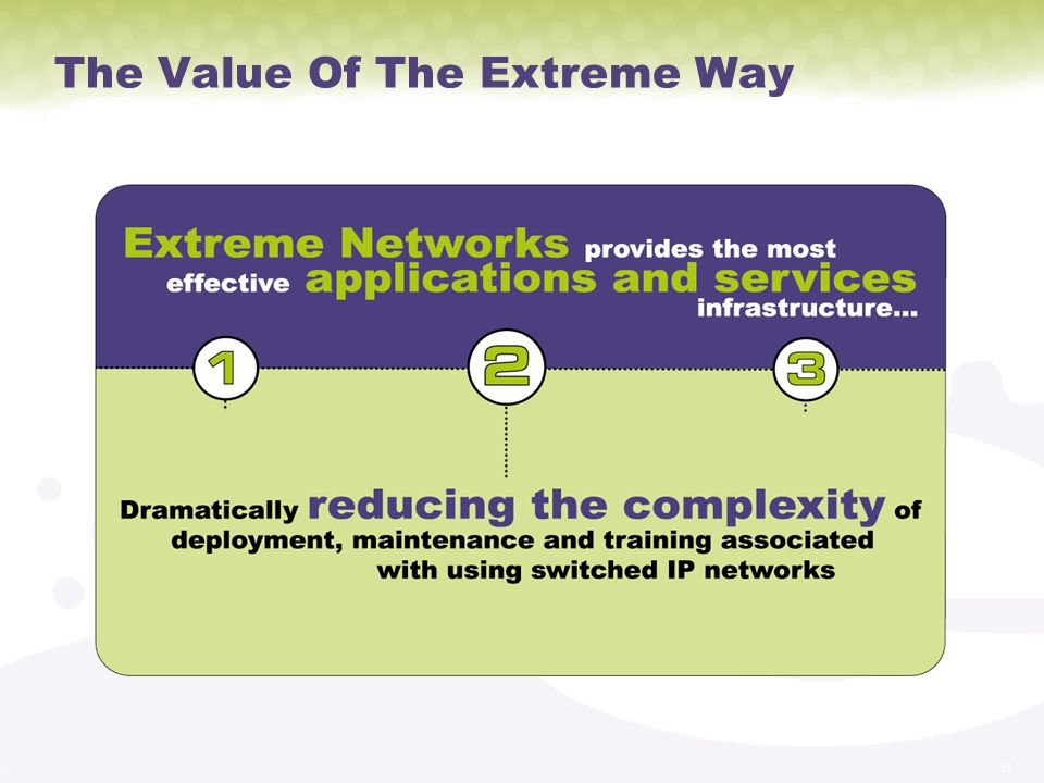 The Value Of The Extreme Way