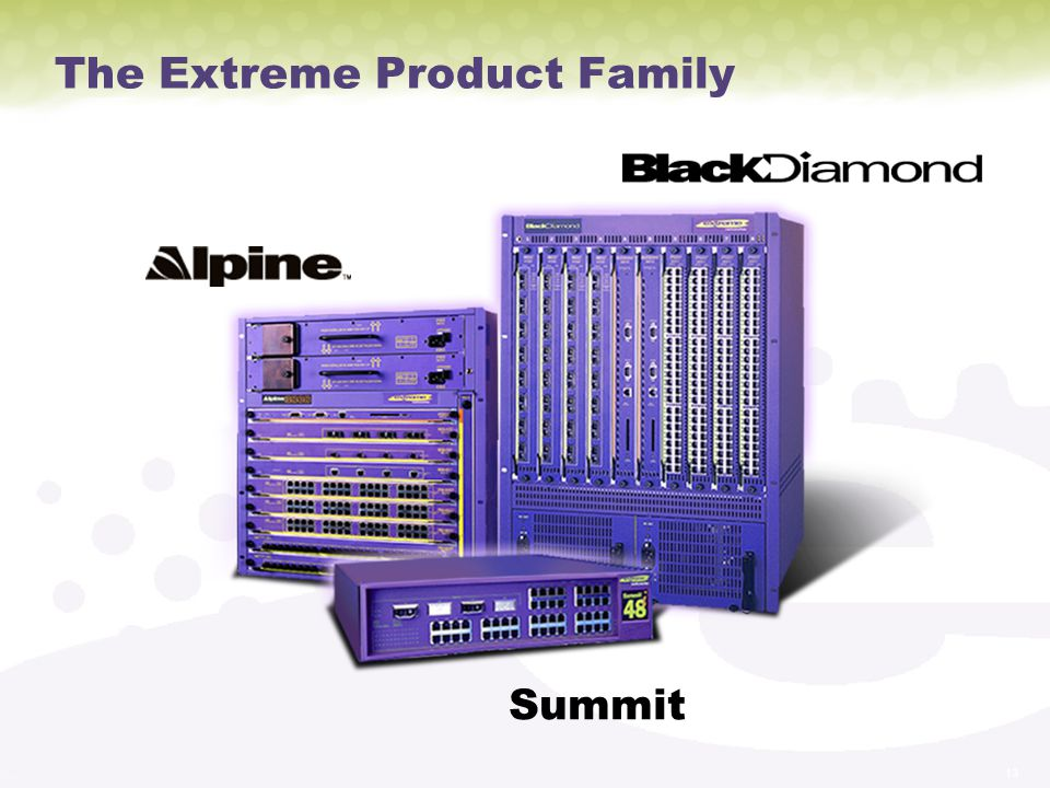 The Extreme Product Family