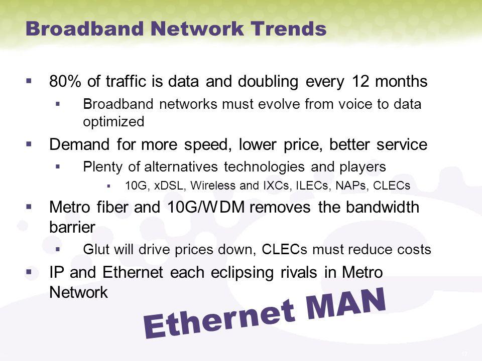 Broadband Network Trends