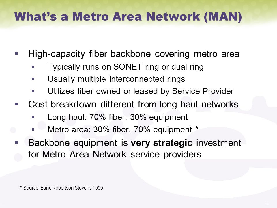 What's a Metro Area Network (MAN)