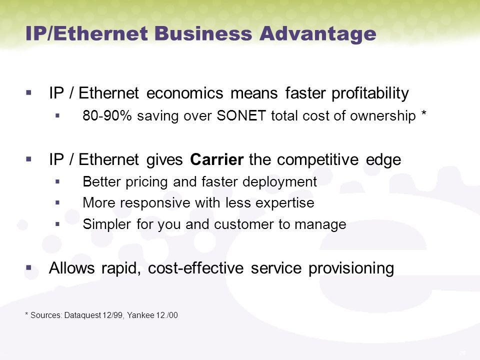 IP/Ethernet Business Advantage