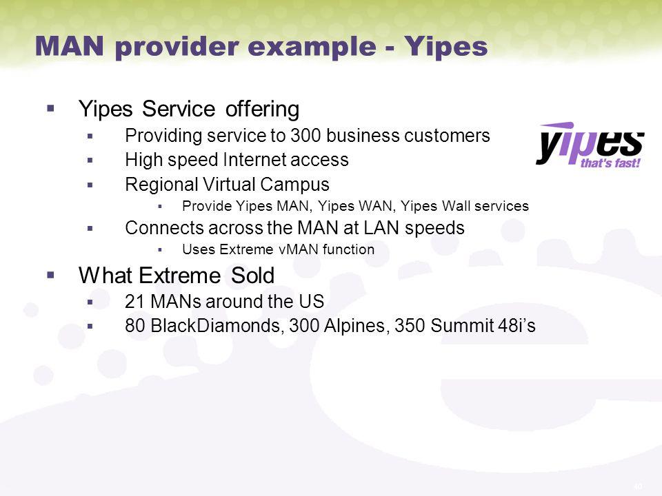 MAN provider example - Yipes
