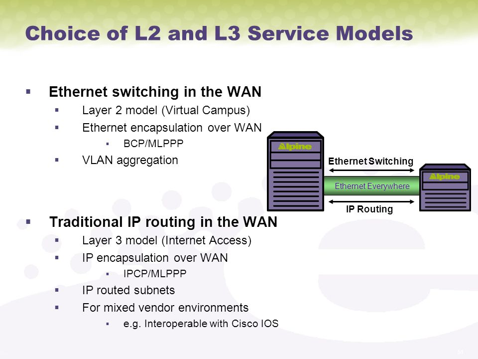 Choice of L2 and L3 Service Models