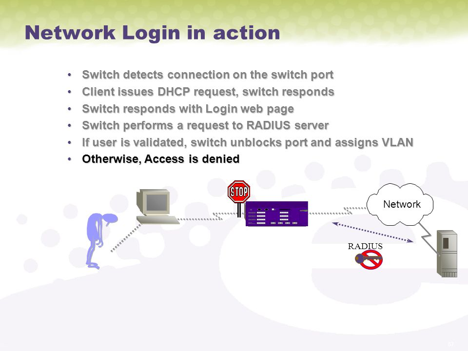 Network Login in action