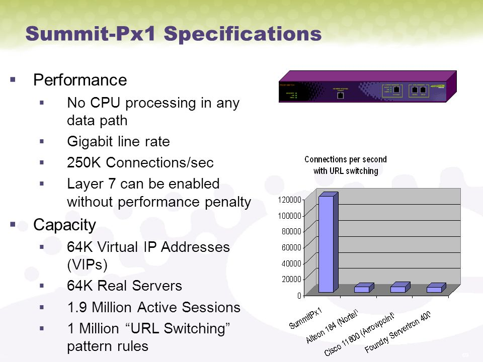 Summit-Px1 Specifications