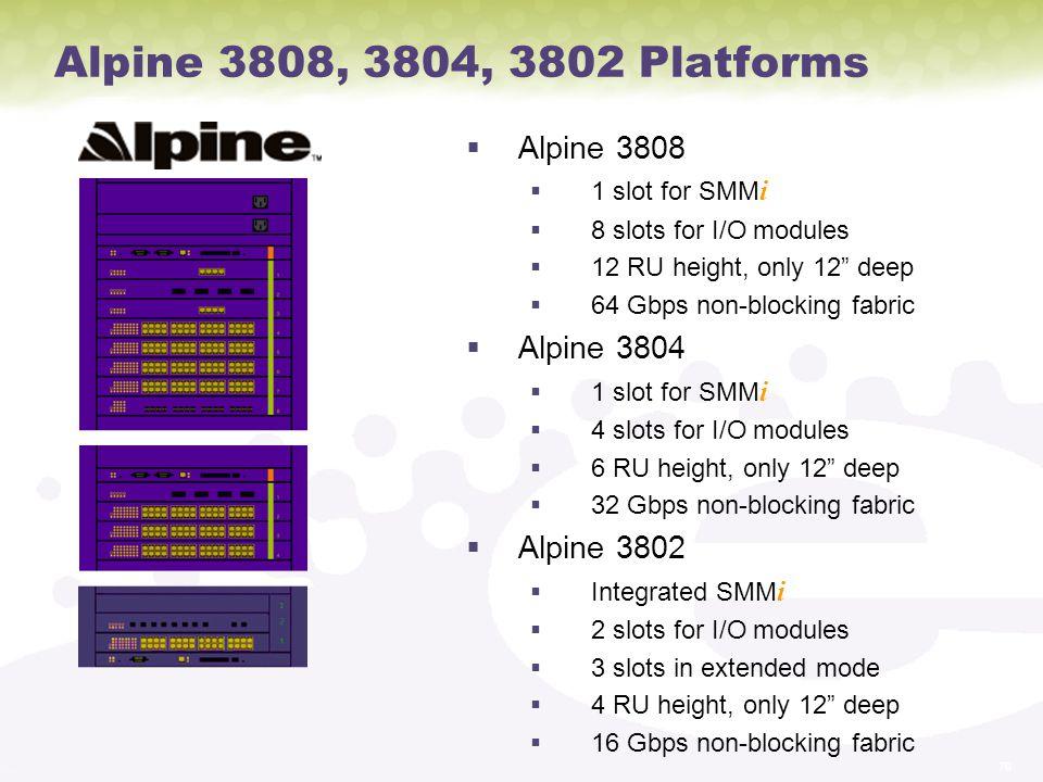Alpine 3808, 3804, 3802 Platforms Alpine 3808 Alpine 3804 Alpine 3802