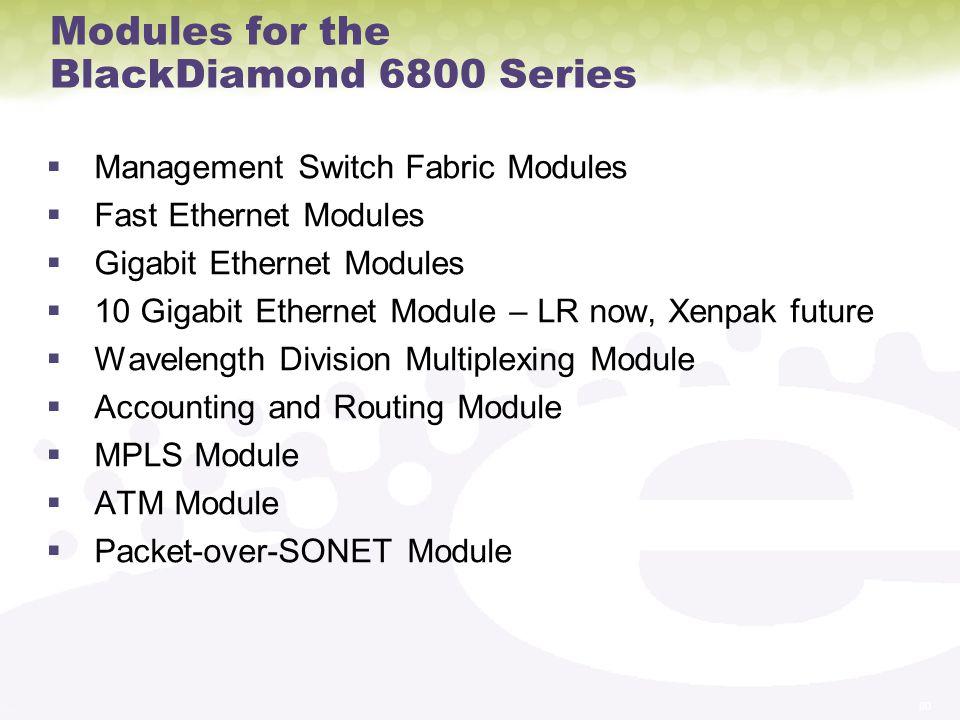 Modules for the BlackDiamond 6800 Series