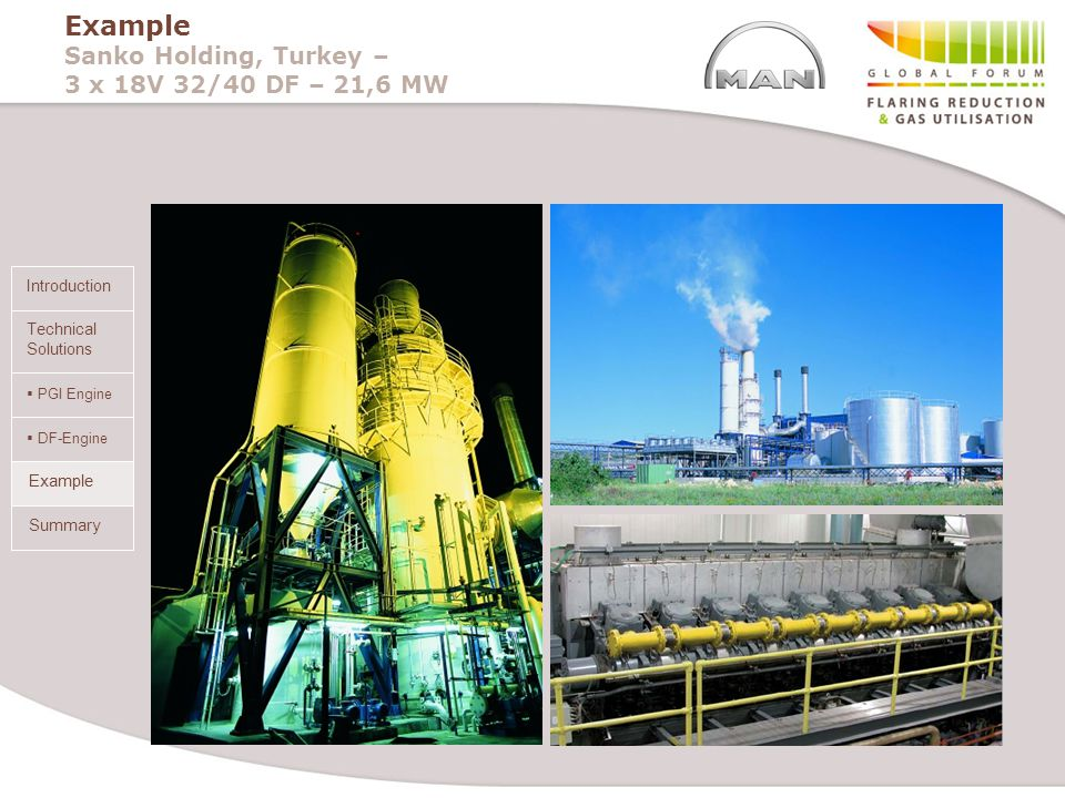 Example Sanko Holding, Turkey – 3 x 18V 32/40 DF – 21,6 MW